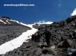 Mount Ararat Expeditions